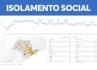 Isolamento social em Assis registra 43% nessa quarta, 27