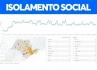Isolamento social em Assis tem menor índice desde 3 de março